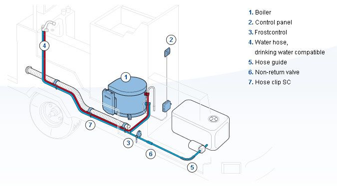 water heater wiring diagram 220v with Truma Boiler 10l B 10 30 Mbares on 3 Phase 220 Circuit Breaker Wiring Diagram besides 1522680 The Garage Heater Is Installed besides Watch likewise Support1 moreover Leviton 30   Industrial Double Pole Switch WhiteR62030322WS.