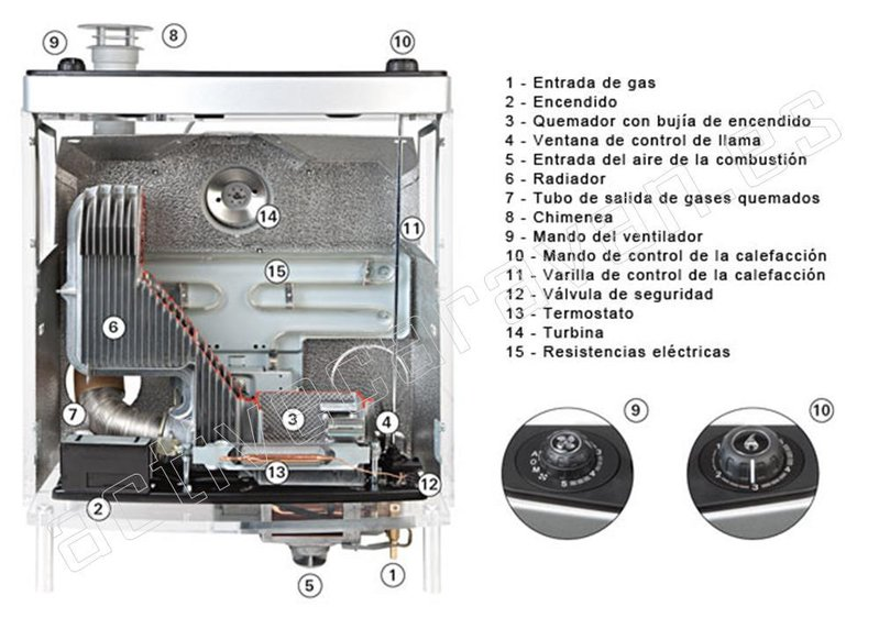 Calefaccion trumatic s 3004 piezo manual caravana for Certificado de gas para autocaravanas