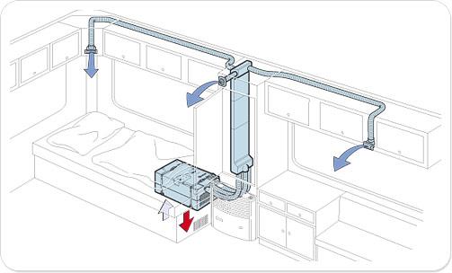 climatizador truma saphir comfort auto caravana. Black Bedroom Furniture Sets. Home Design Ideas